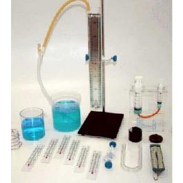 Modul mecanica fluidelor